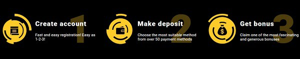 Zet Casino fast deposits and cashouts