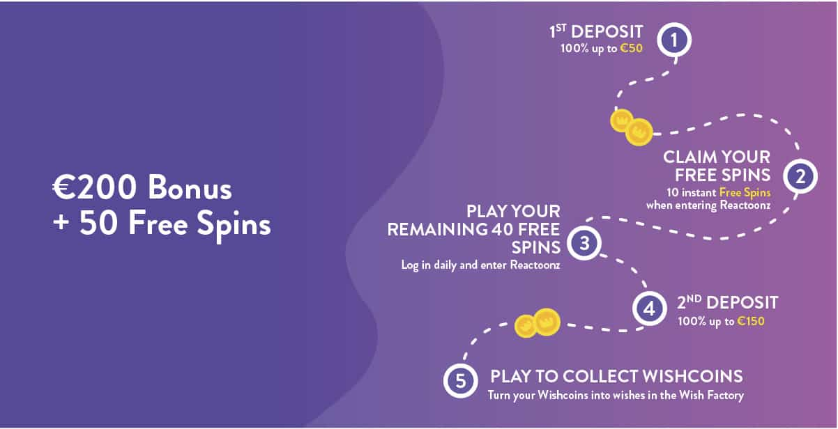 Wishmaker Casino free spins and bonus money